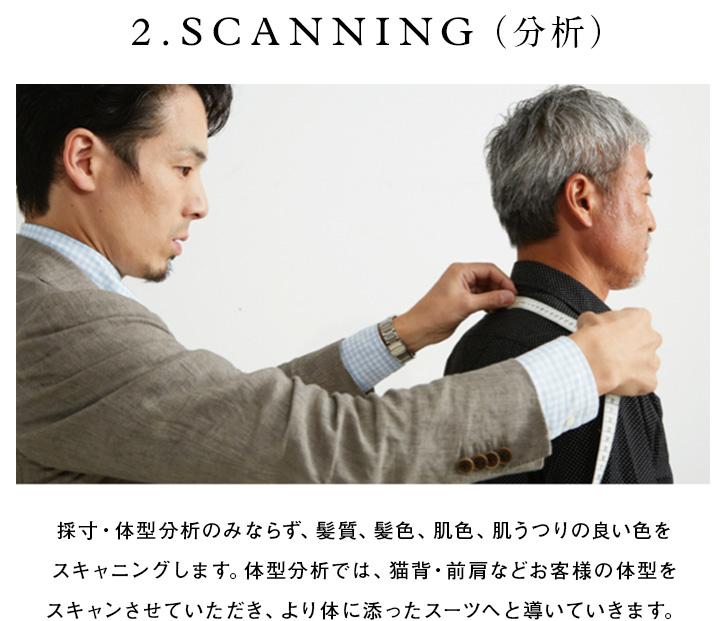 2. SCANNING(採寸)