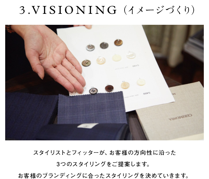 3. STYLING(提案)