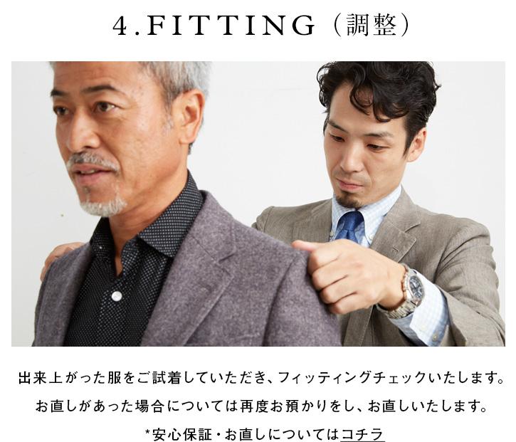 4. DERIVERING(納品)