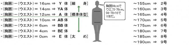 グラフィックス2
